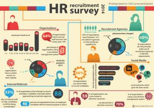 HR_Recruitment_Survey